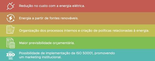 Benefícios Gestão Energética