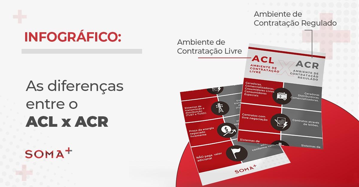 Infográfico: Veja as diferenças entre ACL X ACR